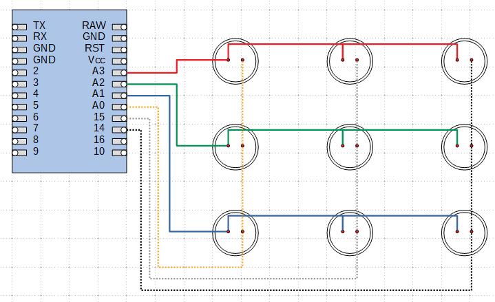 SbS_3-diagram-matrix
