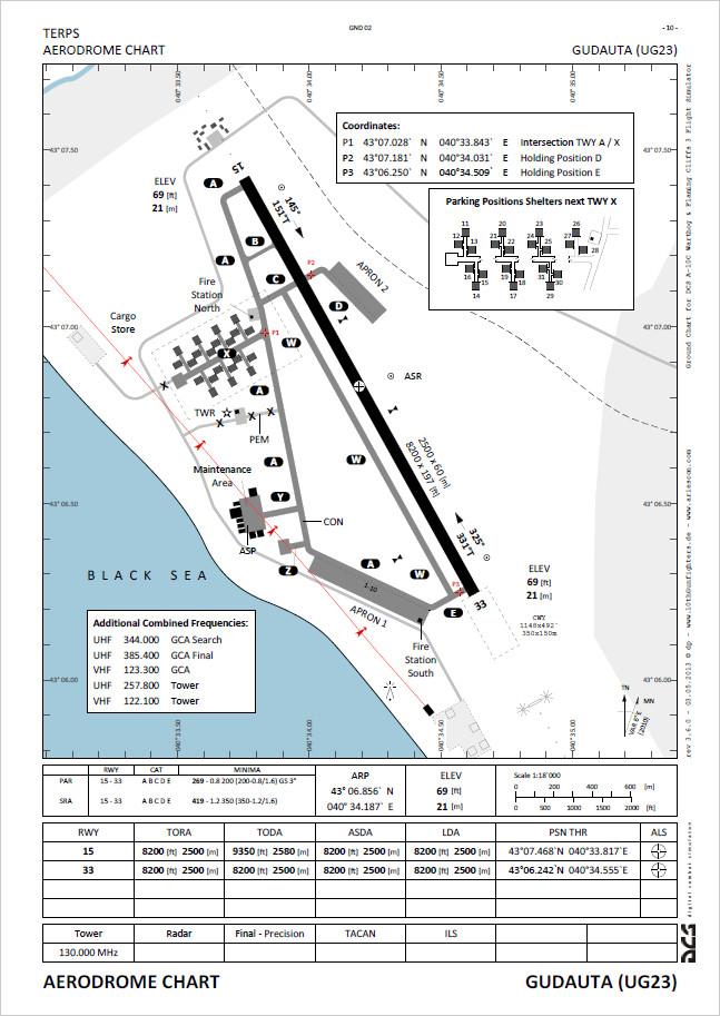 comms-guide-1-aerodrome-charts-gudauta-full.jpeg