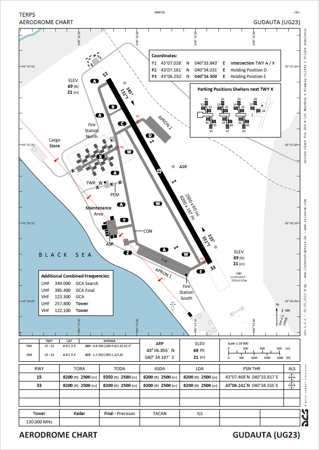 comms-guide-1-aerodrome-charts-gudauta-full.jpeg