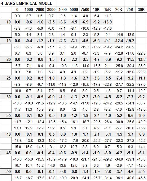 rio1-awg9-data2-model