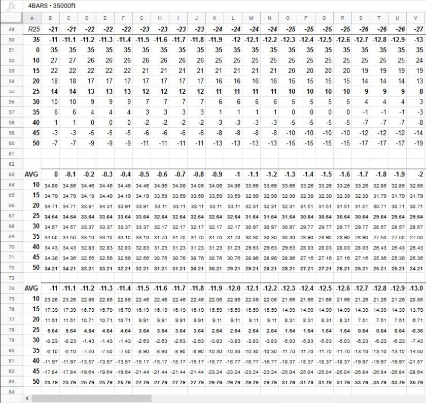 rio1-awg9-data2