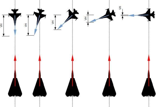 rio2-introduction-relative-velocity