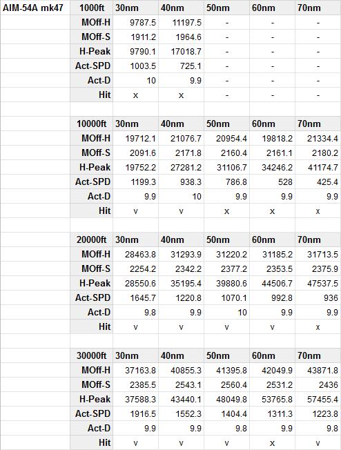 rio6-phoenix-performance-AIM54A-mk47
