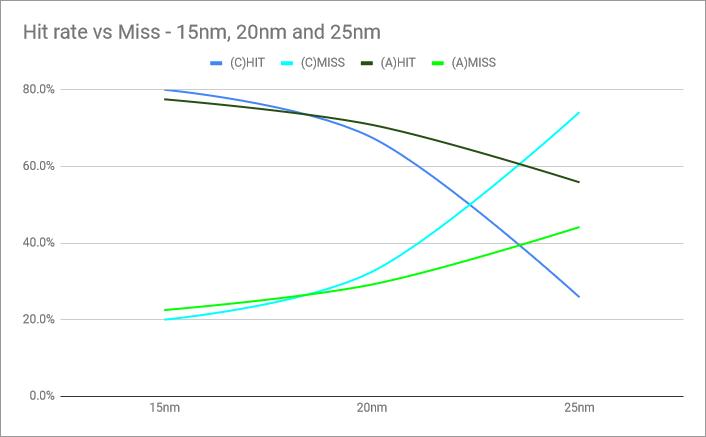 rio12-AIM-54-PK-low-altitude-hit-vs-miss