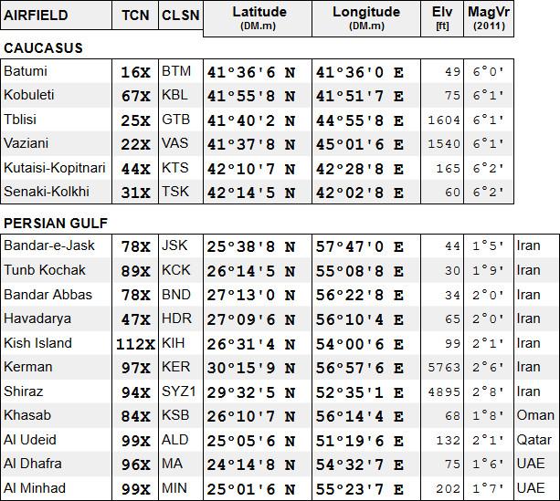 rio9-INS-fix-TACAN-Caucasus-PG