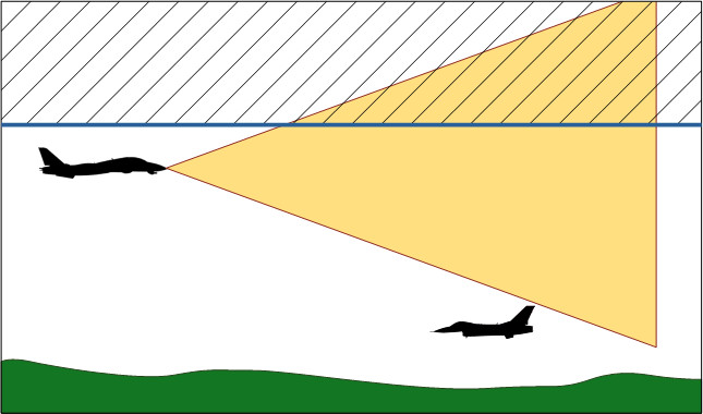 rio-analysis-190727-antenna-elevation-default