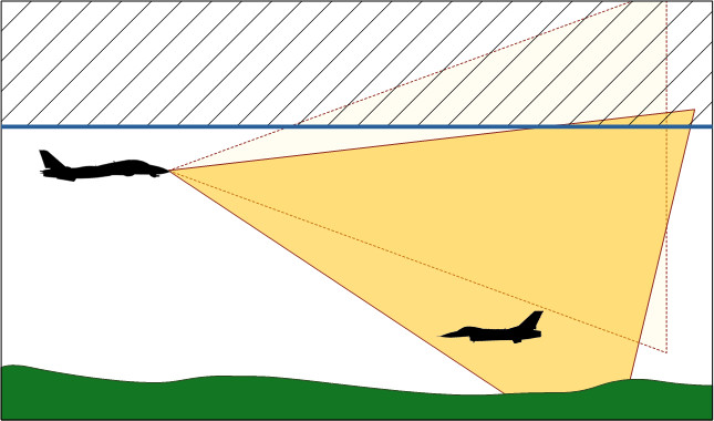 rio-analysis-190727-antenna-elevation-low