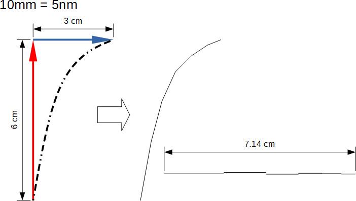 rio18-AIM-54-PK-loft-range4
