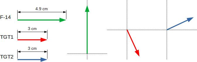 rio19-TID-aircraftstab-example1-sketch