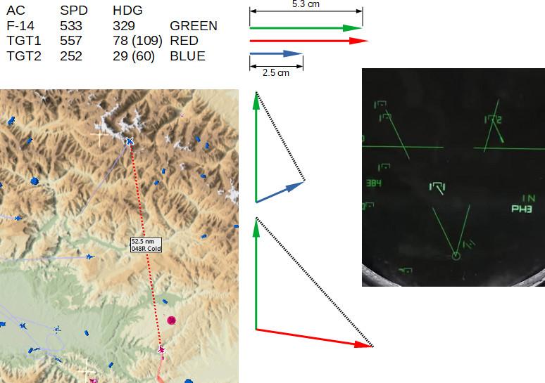 rio19-TID-aircraftstab-example2