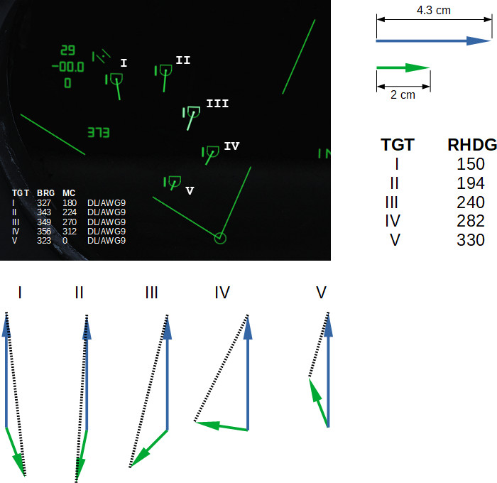 rio19-TID-aircraftstab-example3