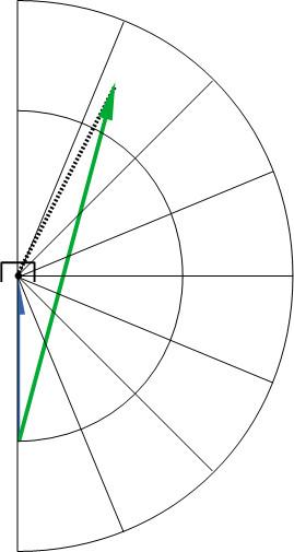 rio19-TID-aircraftstab-circle