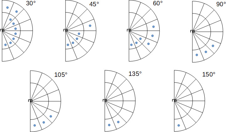 rio19-TID-aircraftstab-dots
