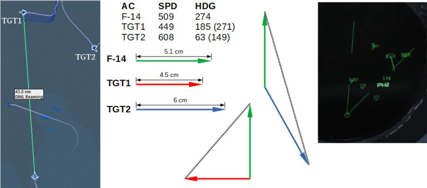 rio19-TID-aircraftstab-example6