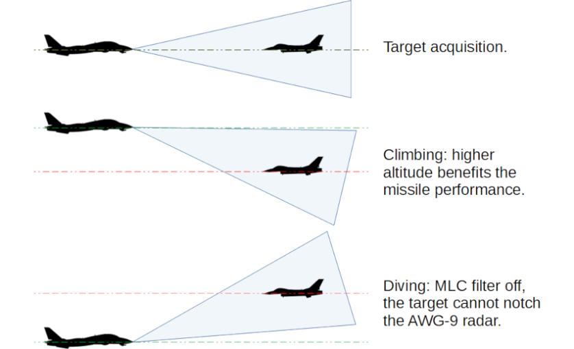 rio-23-AWG9-WCS-Advanced-p2-MLC-altitude