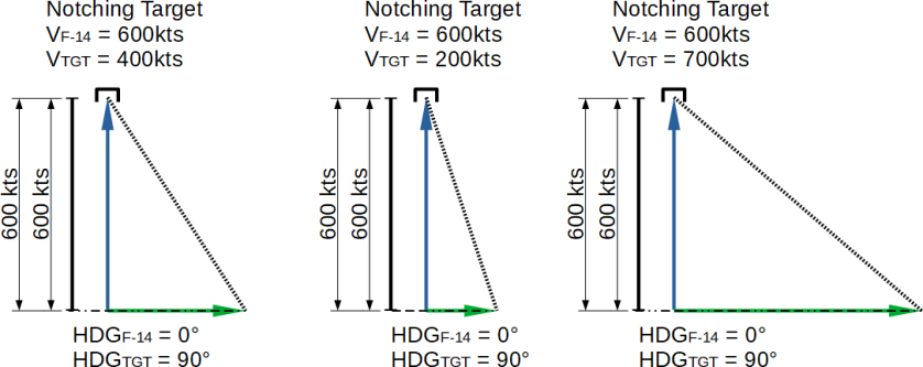 rio-23-AWG9-WCS-Advanced-p2-notching