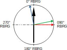 rio-BRAA-bearing-example1