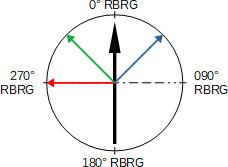 rio-BRAA-bearing-example2.jpeg