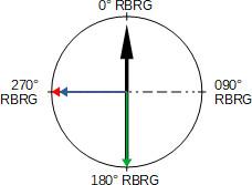 rio-BRAA-bearing-example3