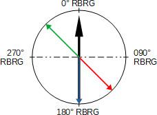 rio-BRAA-bearing-example4