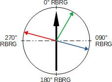 rio-BRAA-bearing-example5