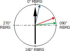 rio-BRAA-bearing-example6