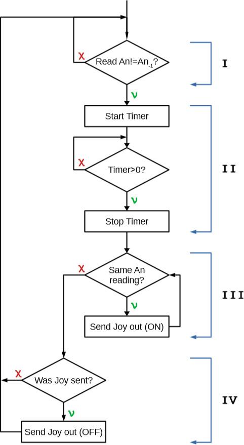 resistors-series-algorithm