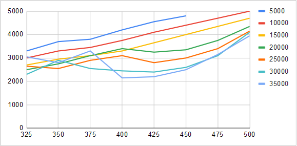 fuel-model-results-1-chart