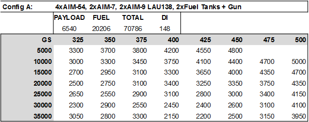 fuel-model-results-1
