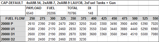 fuel-model-results-2-consistency-fuel-flow