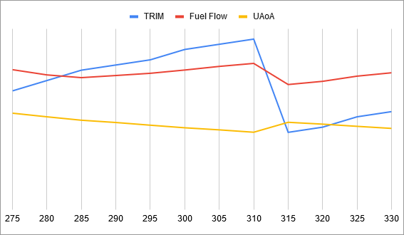 fuel-model-results-2-observation-data
