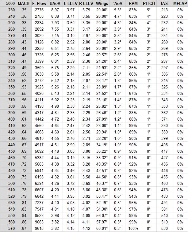 fuel-model-results-3-data-sample-5000