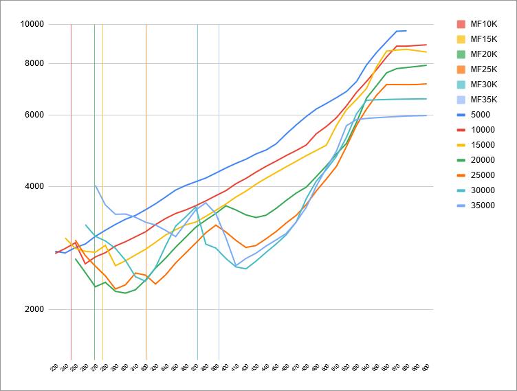 fuel-model-results-3-gs-vs-fuel-flow-mflap