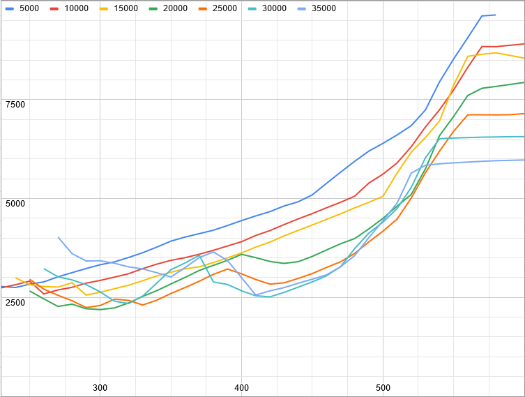 fuel-model-results-3-gs-vs-fuel-flow