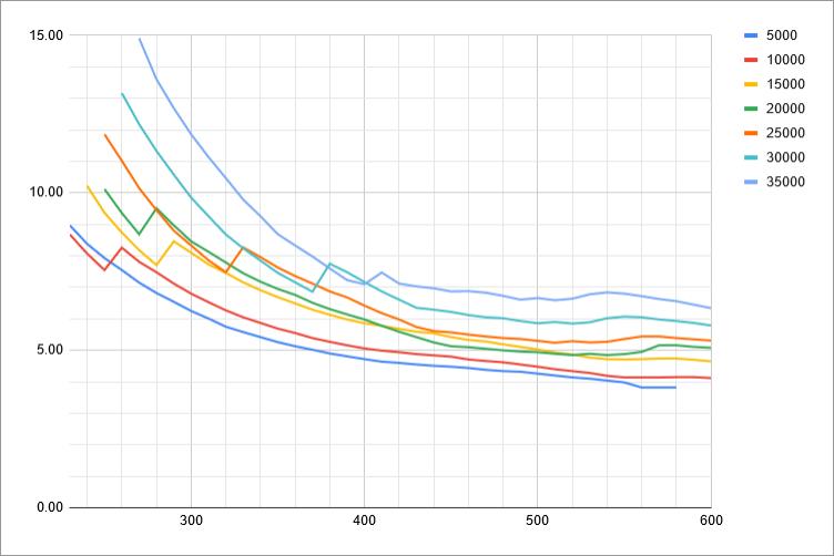 fuel-model-results-3-gs-vs-uaoa