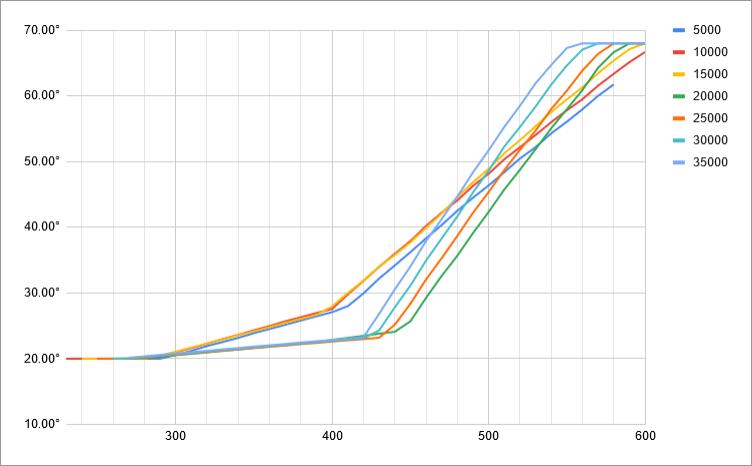 fuel-model-results-3-gs-vs-wingsweep