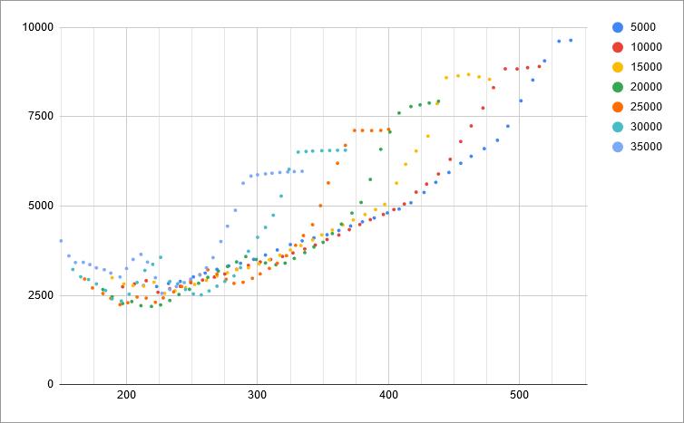 fuel-model-results-3-ias-vs-fuel-flow