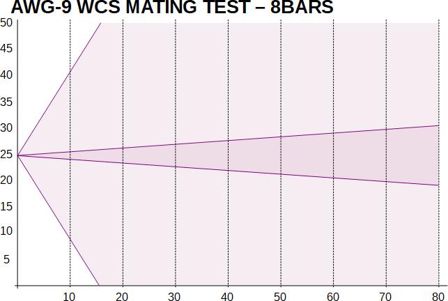 bvr-1-radar-mating-test-8-bars