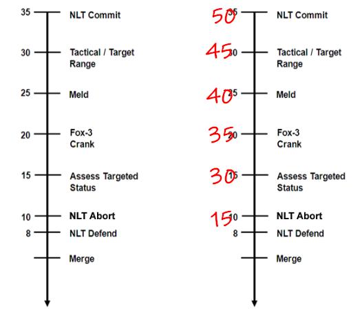 bvr-2-timeline-navy-vs-k