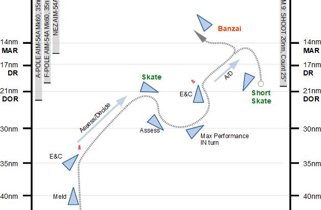 bvr-3-timeline-post-decide-short-skate-banzai