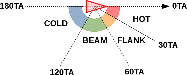 bvr-5-target-aspect