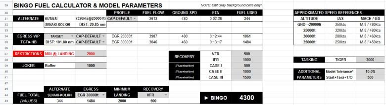 mdc-generator-v12-bingo-fuel