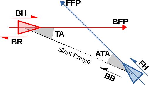 wvr-1-definitions-ta-ata-bh-br-bb-fh-ffp-bfp