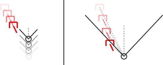 wvr-1-drift-2-B-targets-moving-plus-TID