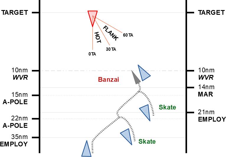 wvr-1-employment-to-banzai