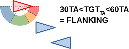 wvr-1-target-aspect-ata